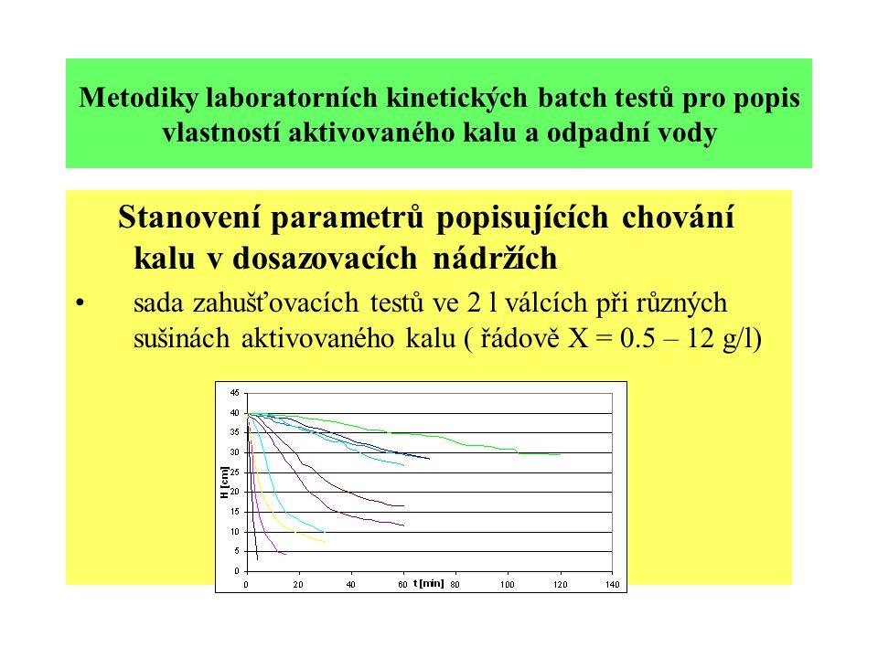 Stanovení parametrů popisujících chování kalu v dosazovacích nádržích