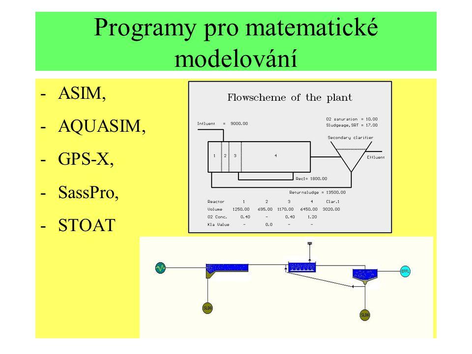 Programy pro matematické modelování