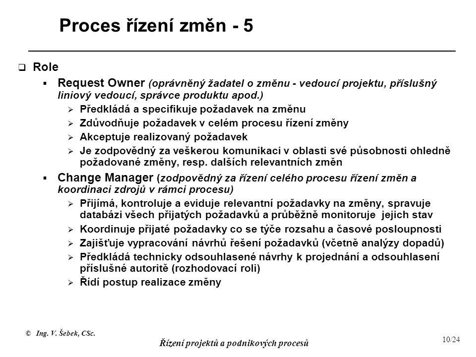 Proces řízení změn - 5 Role