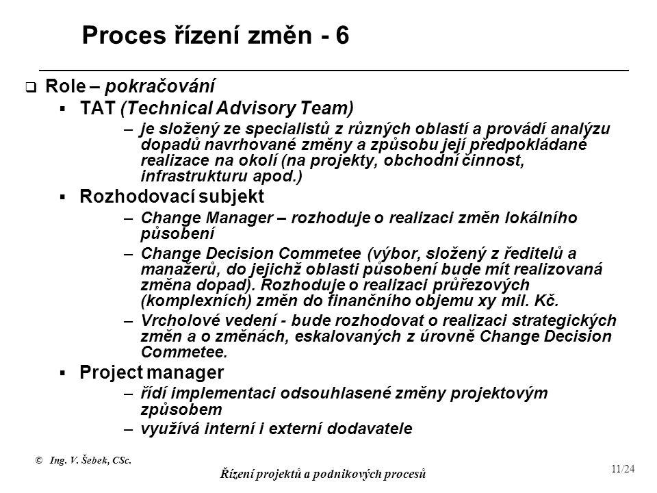 Proces řízení změn - 6 Role – pokračování