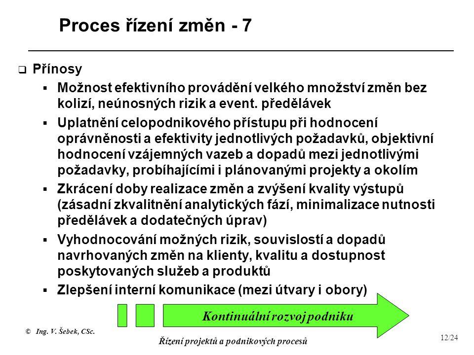 Proces řízení změn - 7 Přínosy