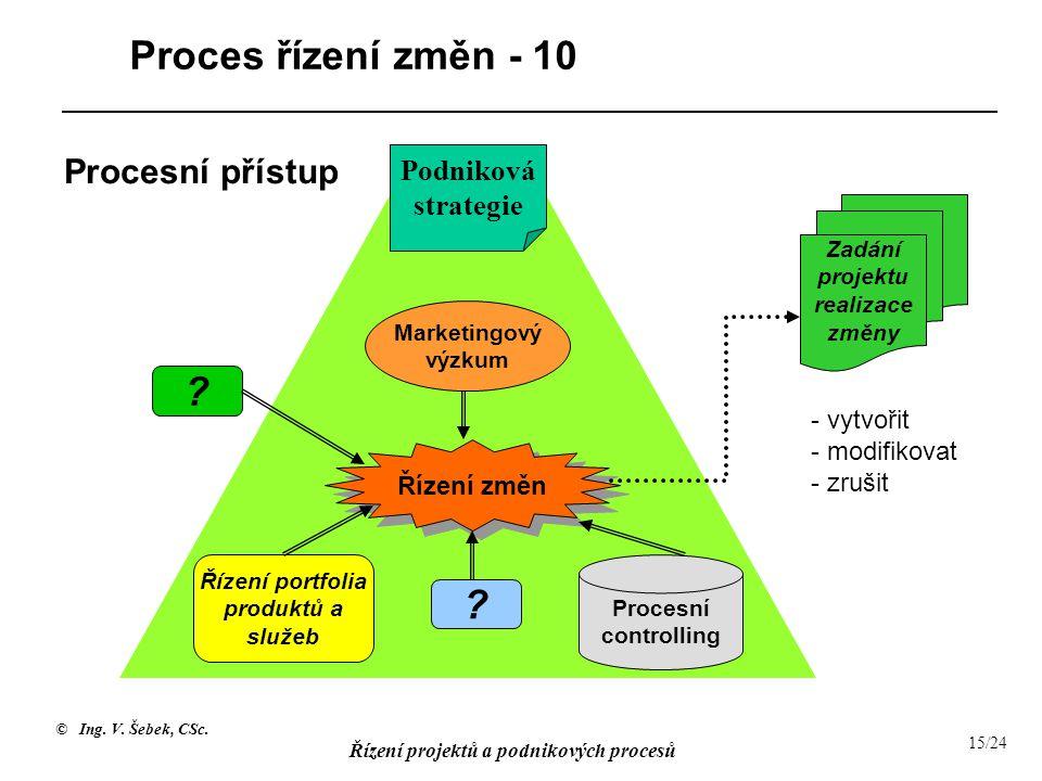 Zadání projektu realizace změny Řízení portfolia produktů a služeb