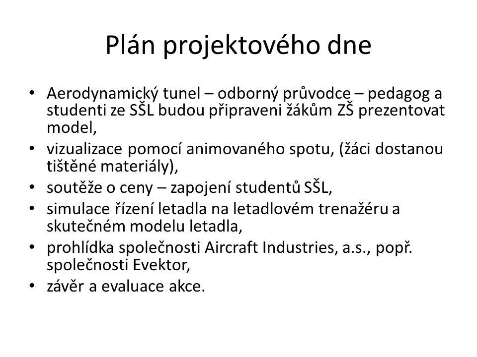 Plán projektového dne Aerodynamický tunel – odborný průvodce – pedagog a studenti ze SŠL budou připraveni žákům ZŠ prezentovat model,