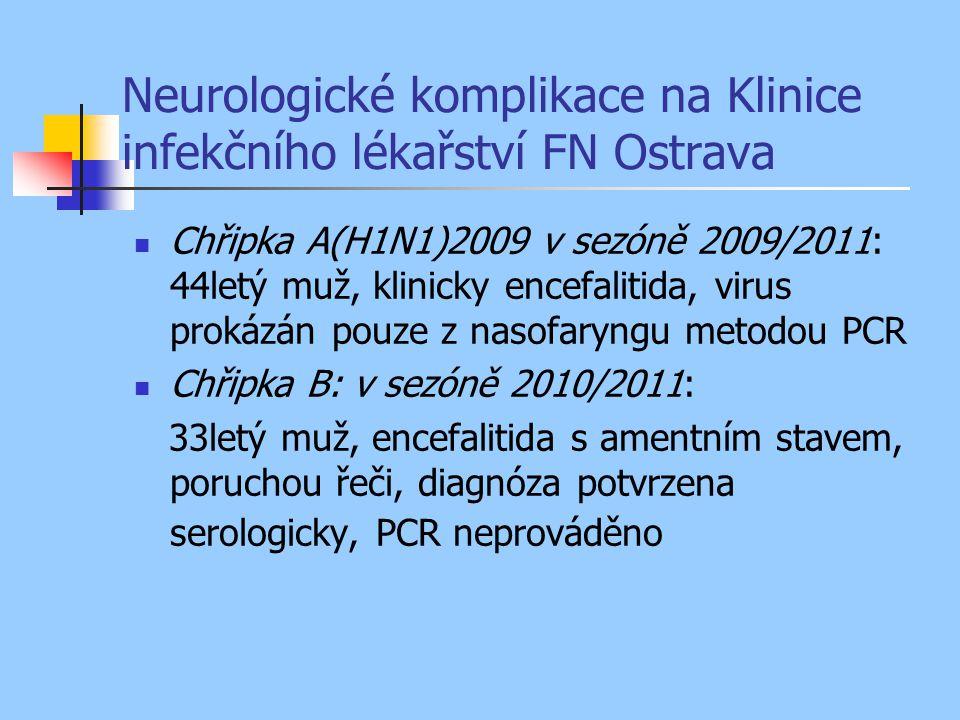 Neurologické komplikace na Klinice infekčního lékařství FN Ostrava
