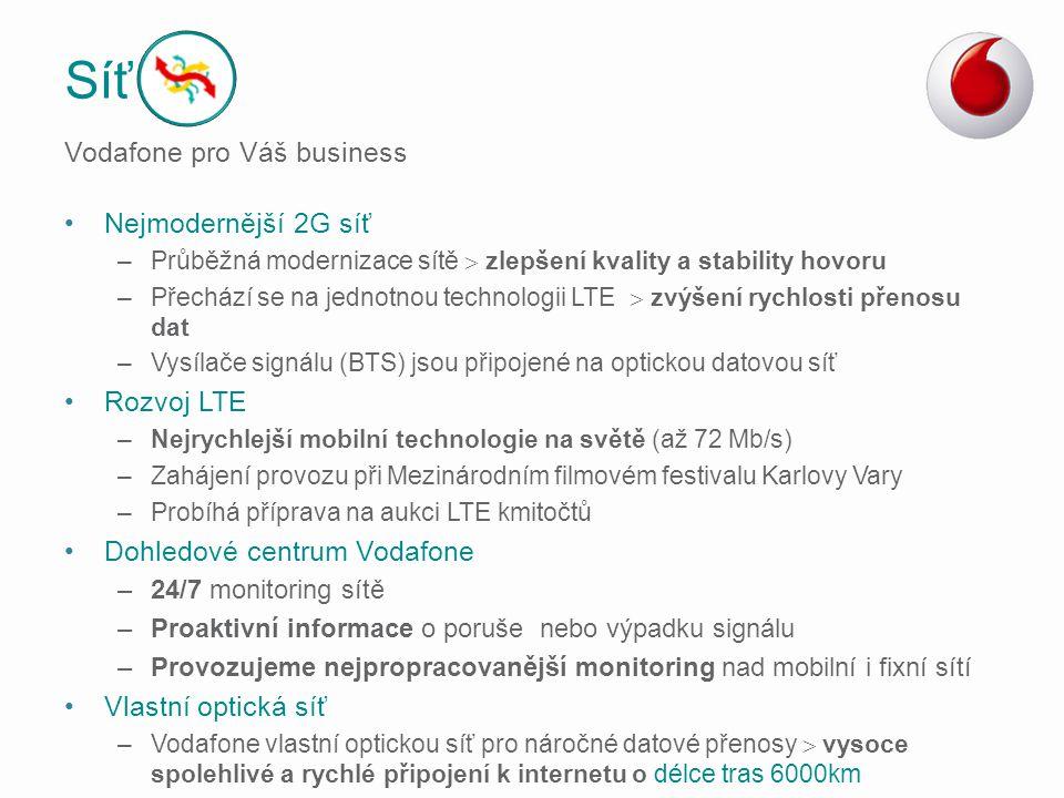 Síť Vodafone pro Váš business Nejmodernější 2G síť Rozvoj LTE