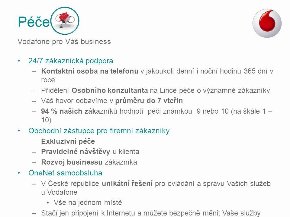 Péče Vodafone pro Váš business 24/7 zákaznická podpora