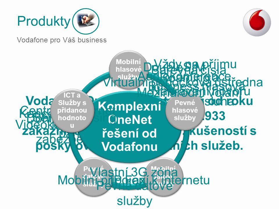 Produkty Vždy na příjmu DoubleSIM Barevná čísla Audiokonference