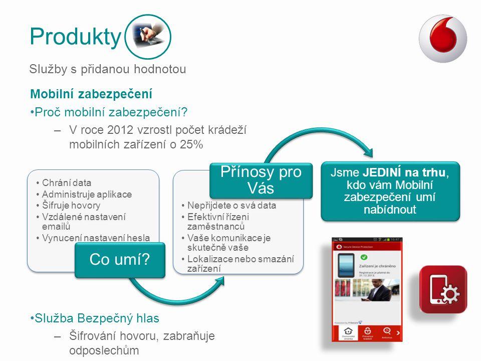 Jsme JEDINÍ na trhu, kdo vám Mobilní zabezpečení umí nabídnout