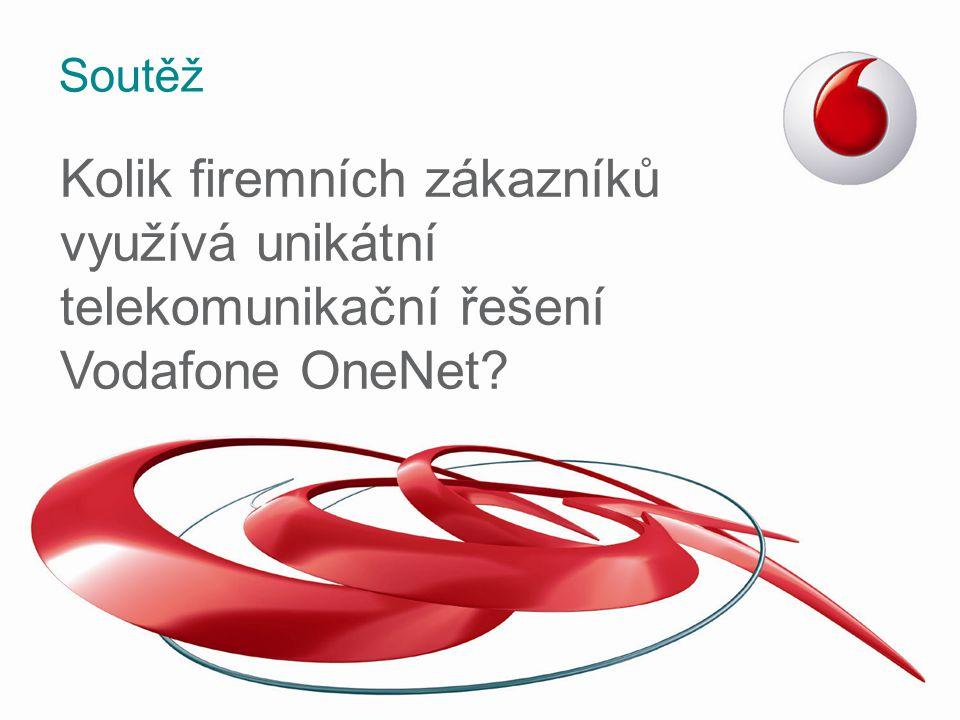 Soutěž Kolik firemních zákazníků využívá unikátní telekomunikační řešení Vodafone OneNet