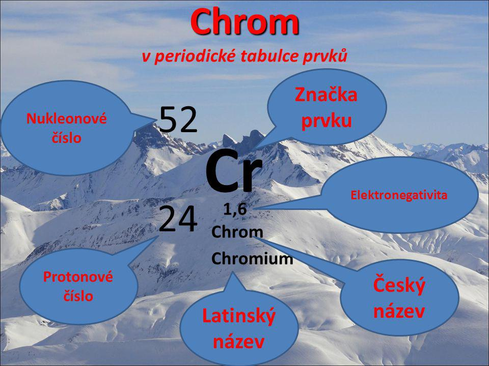 Chrom v periodické tabulce prvků