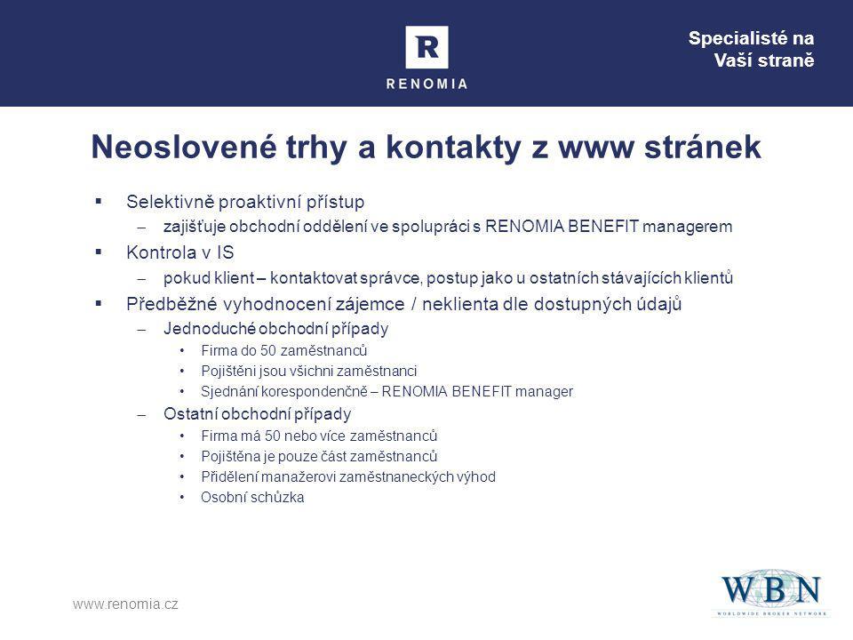 Neoslovené trhy a kontakty z www stránek