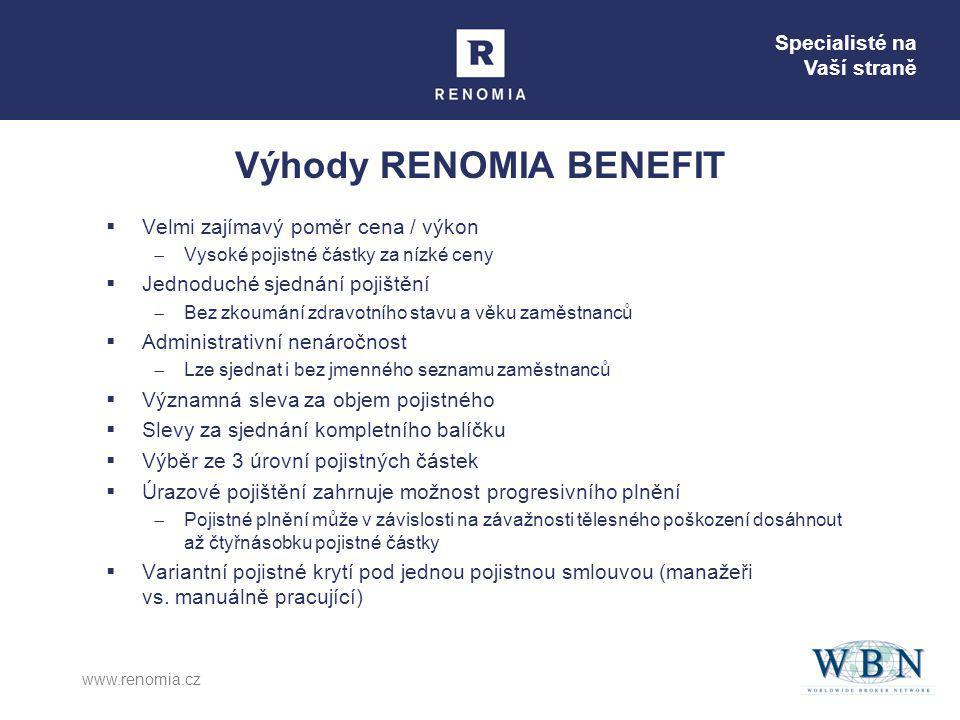 Výhody RENOMIA BENEFIT