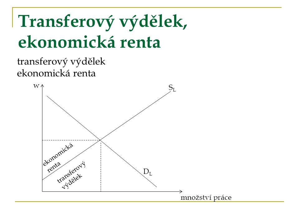 Transferový výdělek, ekonomická renta