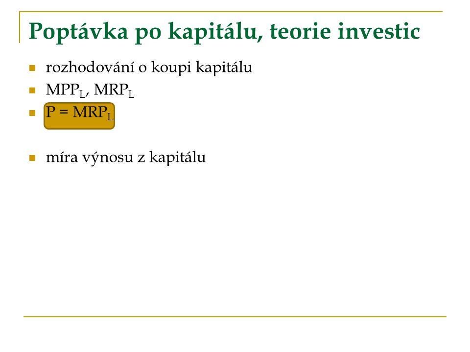 Poptávka po kapitálu, teorie investic