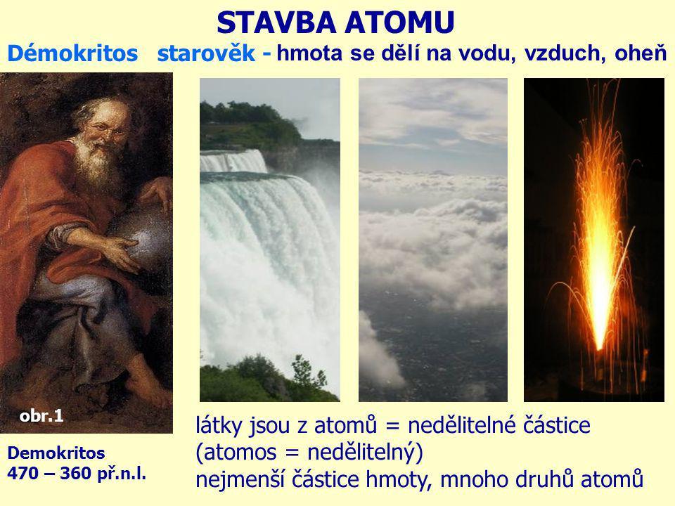 STAVBA ATOMU Démokritos starověk - hmota se dělí na vodu, vzduch, oheň