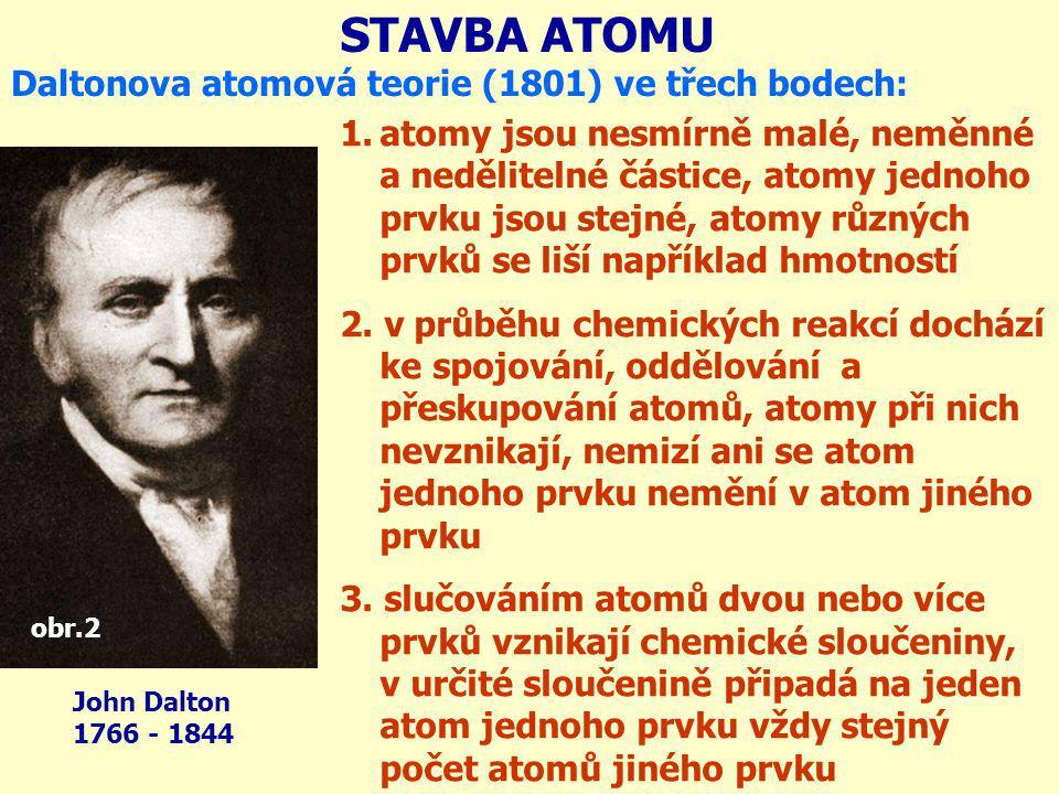 STAVBA ATOMU Daltonova atomová teorie (1801) ve třech bodech: