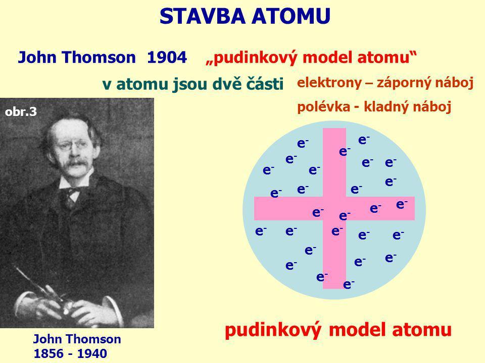 STAVBA ATOMU pudinkový model atomu John Thomson 1904