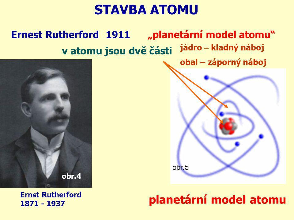 STAVBA ATOMU planetární model atomu Ernest Rutherford 1911