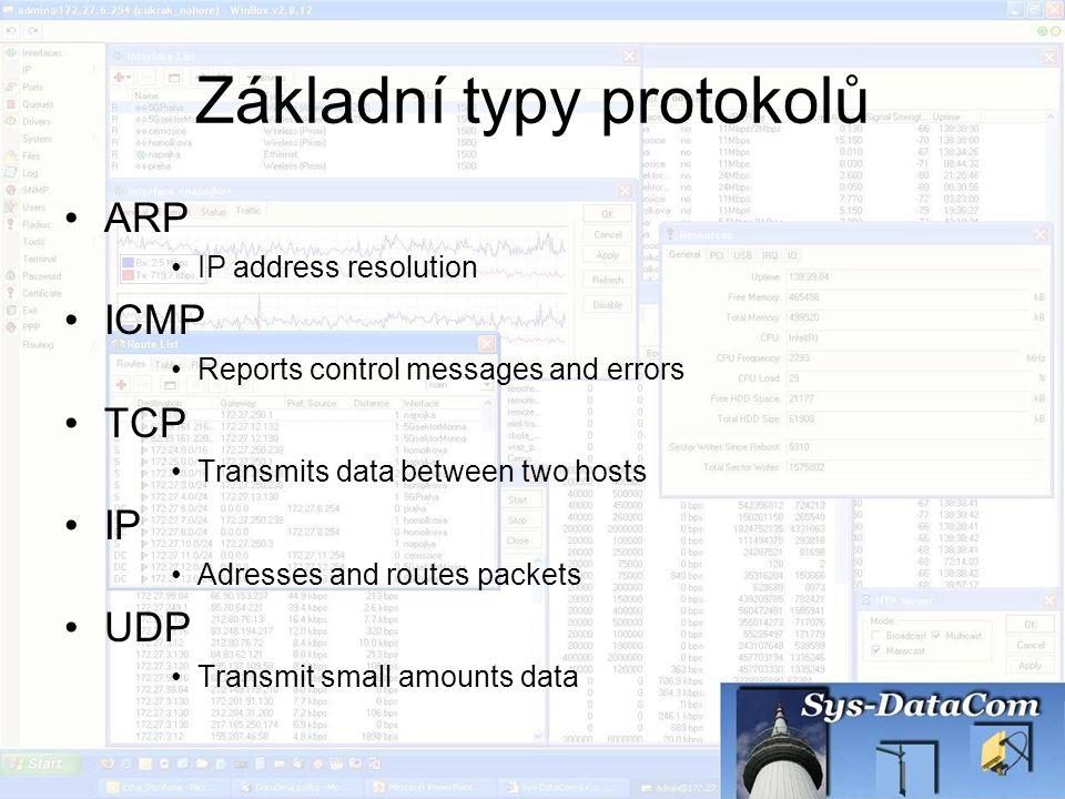 Základní typy protokolů