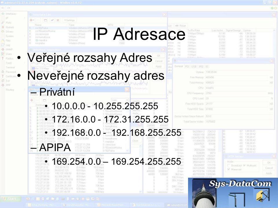 IP Adresace Veřejné rozsahy Adres Neveřejné rozsahy adres Privátní