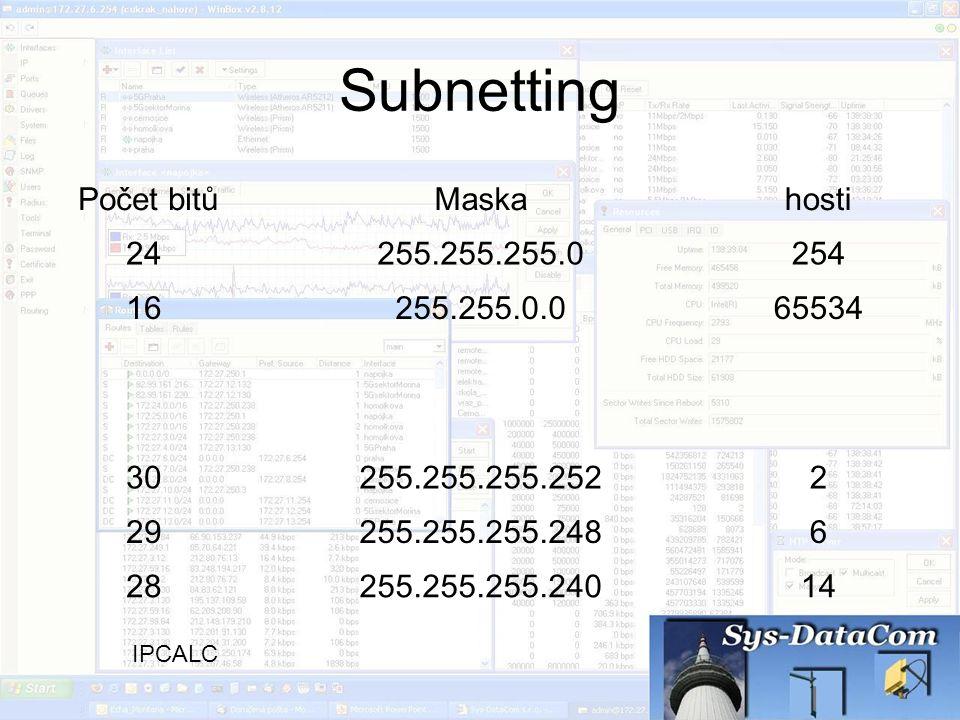 Subnetting Počet bitů Maska hosti 24 255.255.255.0 254 16 255.255.0.0
