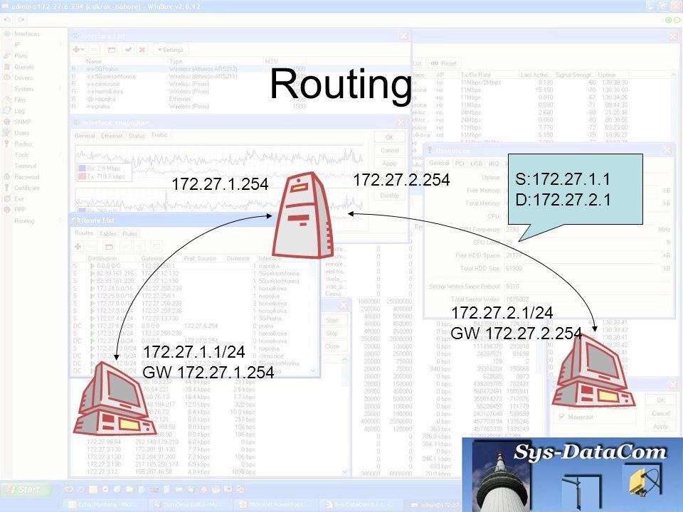 Routing S:172.27.1.1. D:172.27.2.1. 172.27.1.254. 172.27.2.254. 172.27.2.1/24. GW 172.27.2.254.