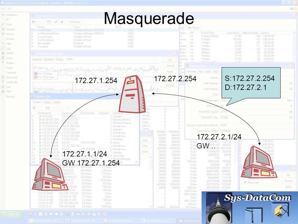 Masquerade S:172.27.2.254. D:172.27.2.1. 172.27.1.254. 172.27.2.254. 172.27.2.1/24. GW .. 172.27.1.1/24.