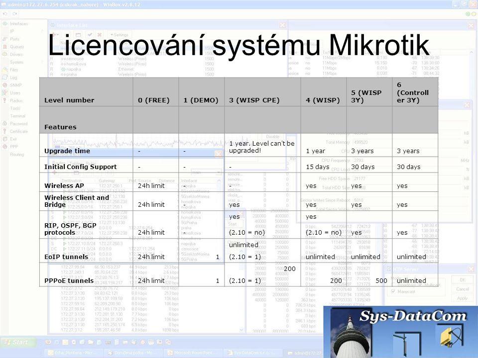 Licencování systému Mikrotik