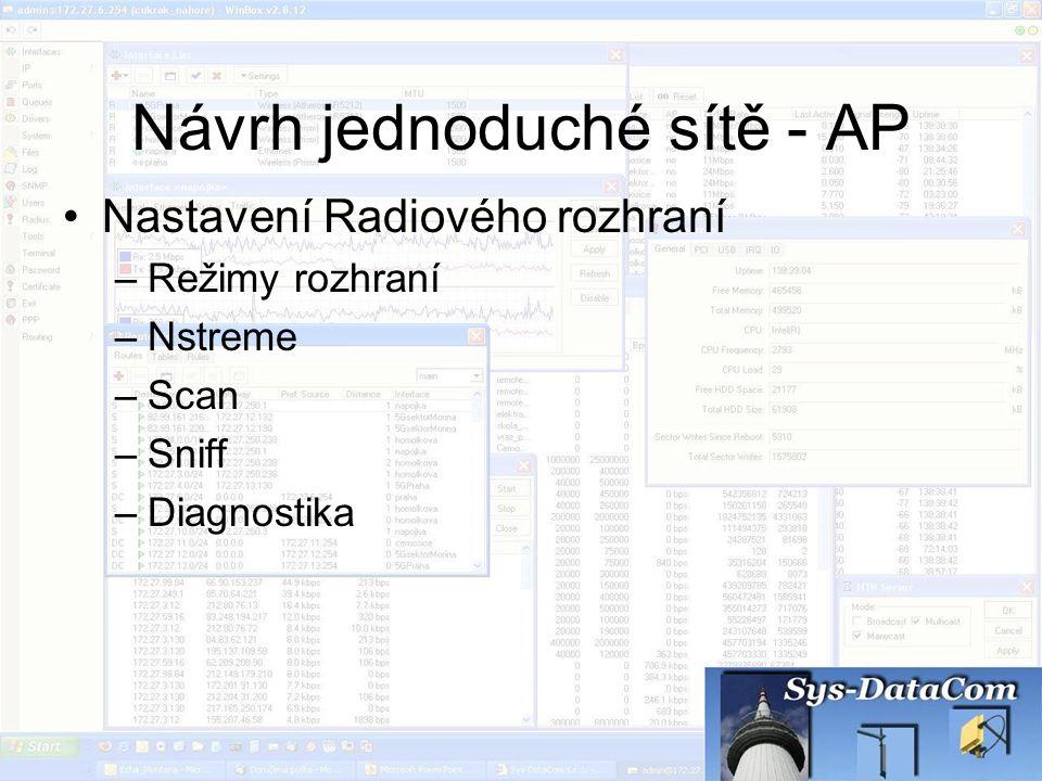 Návrh jednoduché sítě - AP