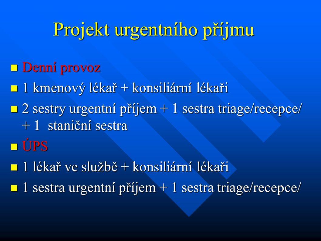 Projekt urgentního příjmu