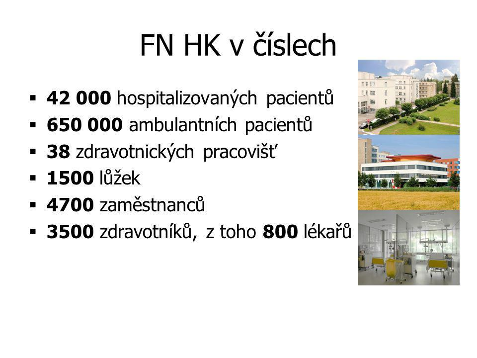 FN HK v číslech 42 000 hospitalizovaných pacientů