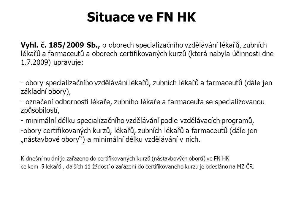 Situace ve FN HK