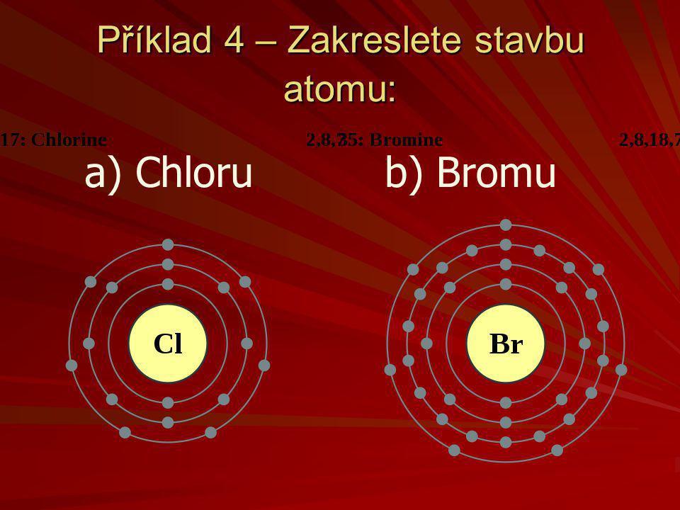 Příklad 4 – Zakreslete stavbu atomu: