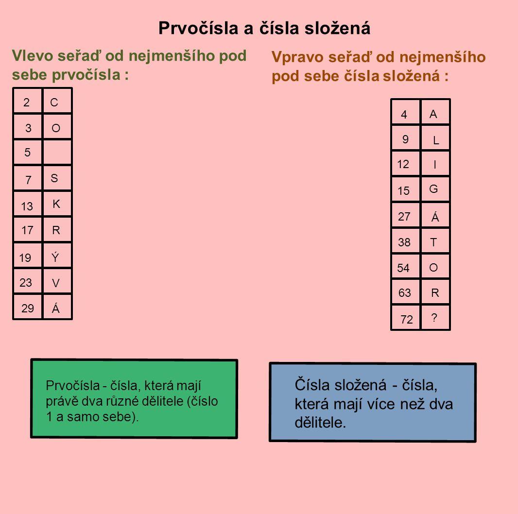 Prvočísla a čísla složená