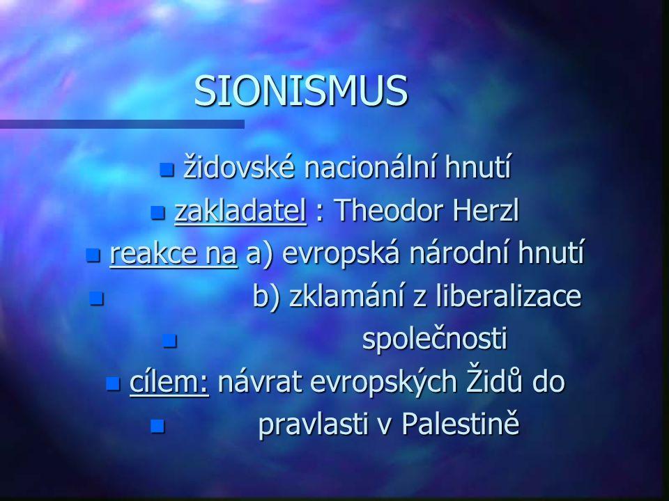 SIONISMUS židovské nacionální hnutí zakladatel : Theodor Herzl