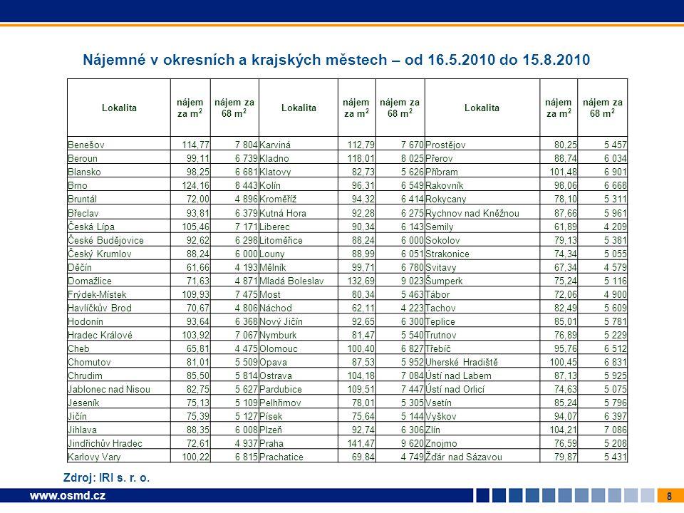 Nájemné v okresních a krajských městech – od 16.5.2010 do 15.8.2010