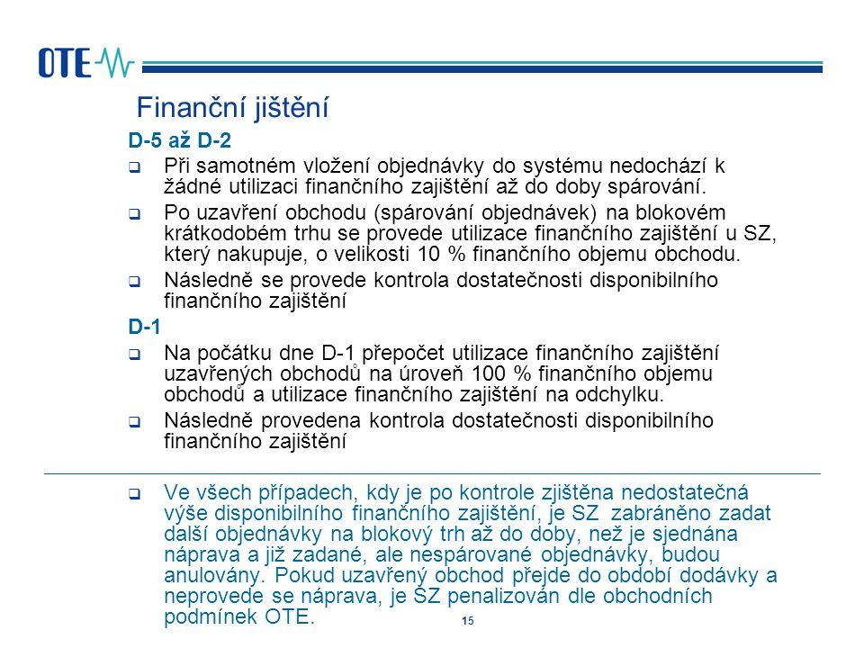 Finanční jištění D-5 až D-2