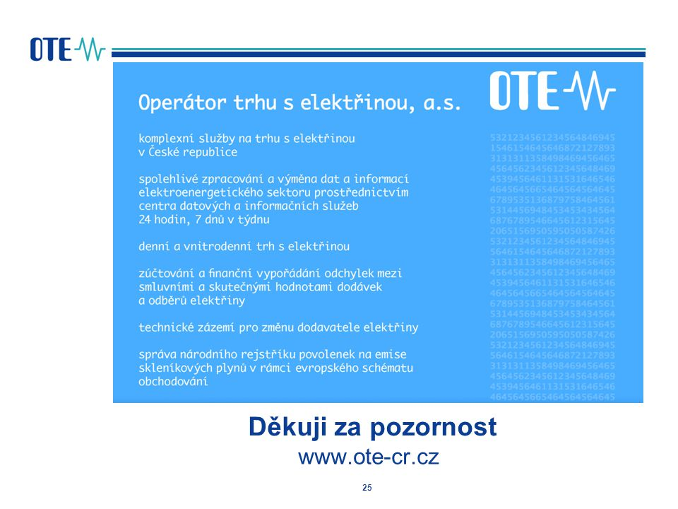 Děkuji za pozornost www.ote-cr.cz