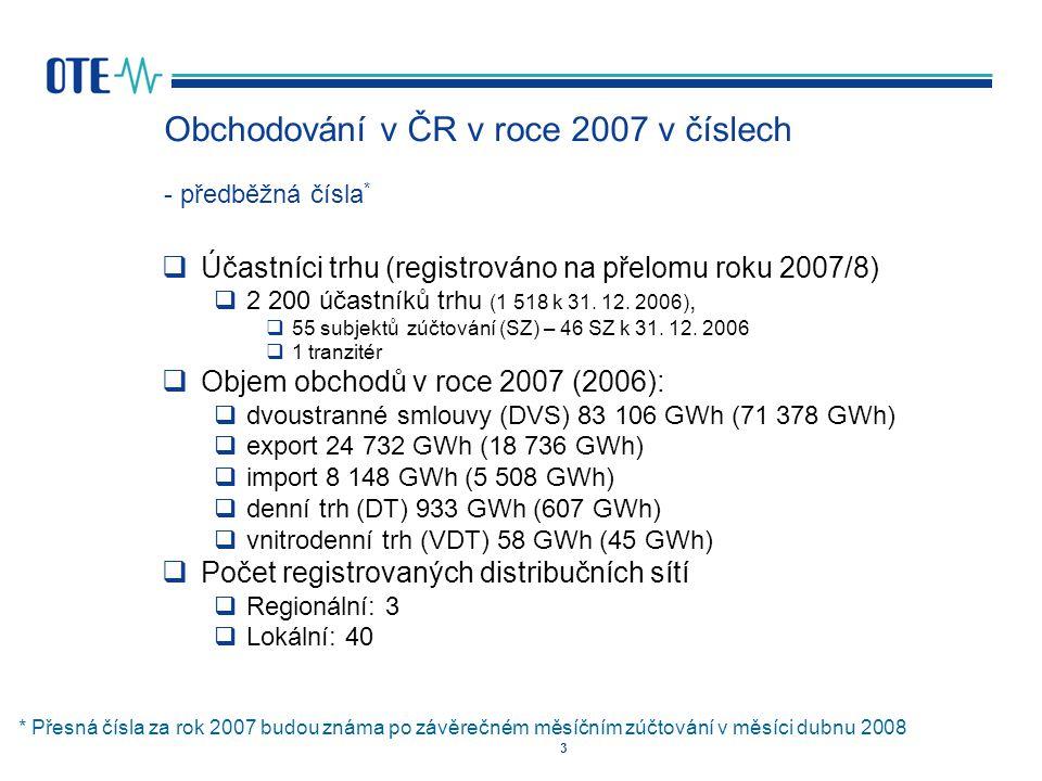 Obchodování v ČR v roce 2007 v číslech - předběžná čísla*
