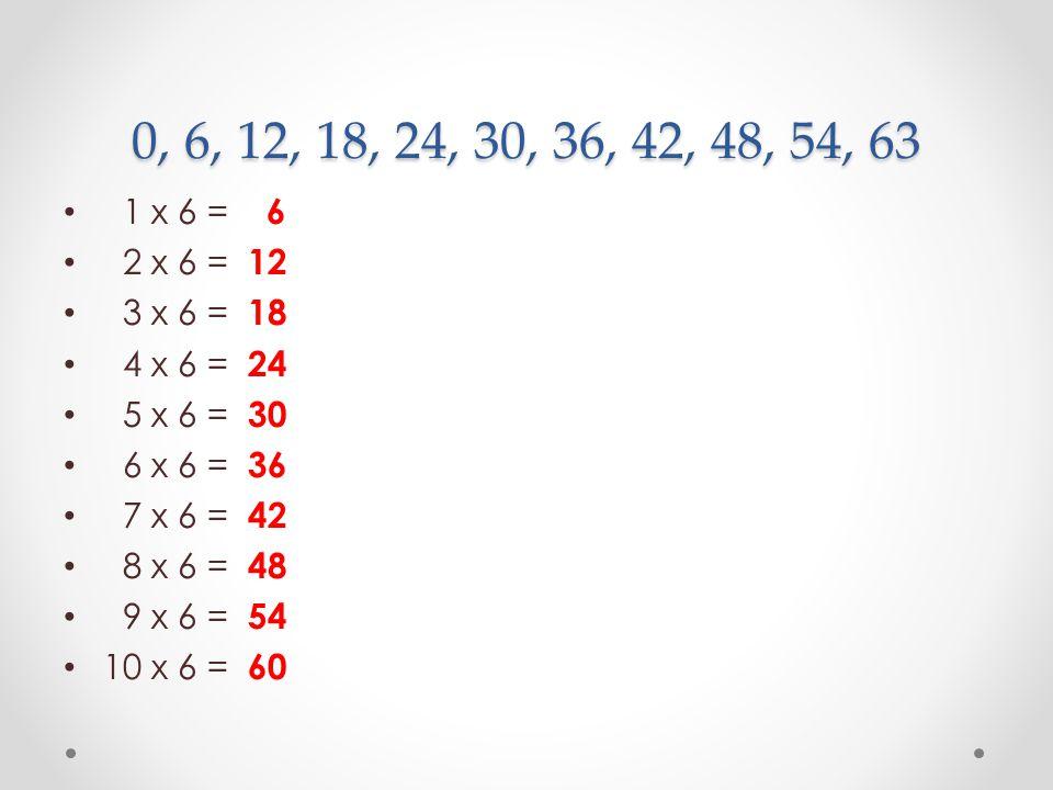 0, 6, 12, 18, 24, 30, 36, 42, 48, 54, 63 1 x 6 = 6. 2 x 6 = 12. 3 x 6 = 18. 4 x 6 = 24. 5 x 6 = 30.