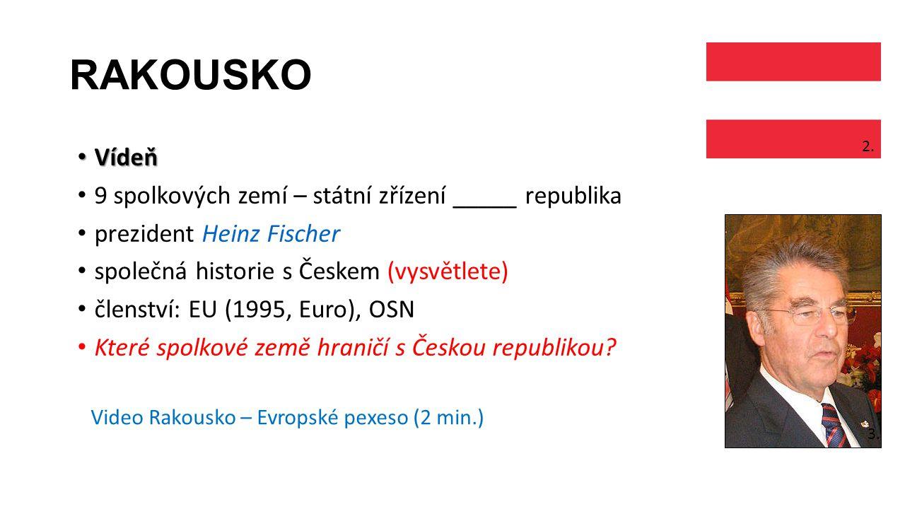 RAKOUSKO Vídeň 9 spolkových zemí – státní zřízení _____ republika