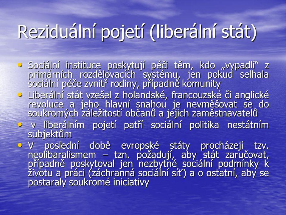 Reziduální pojetí (liberální stát)
