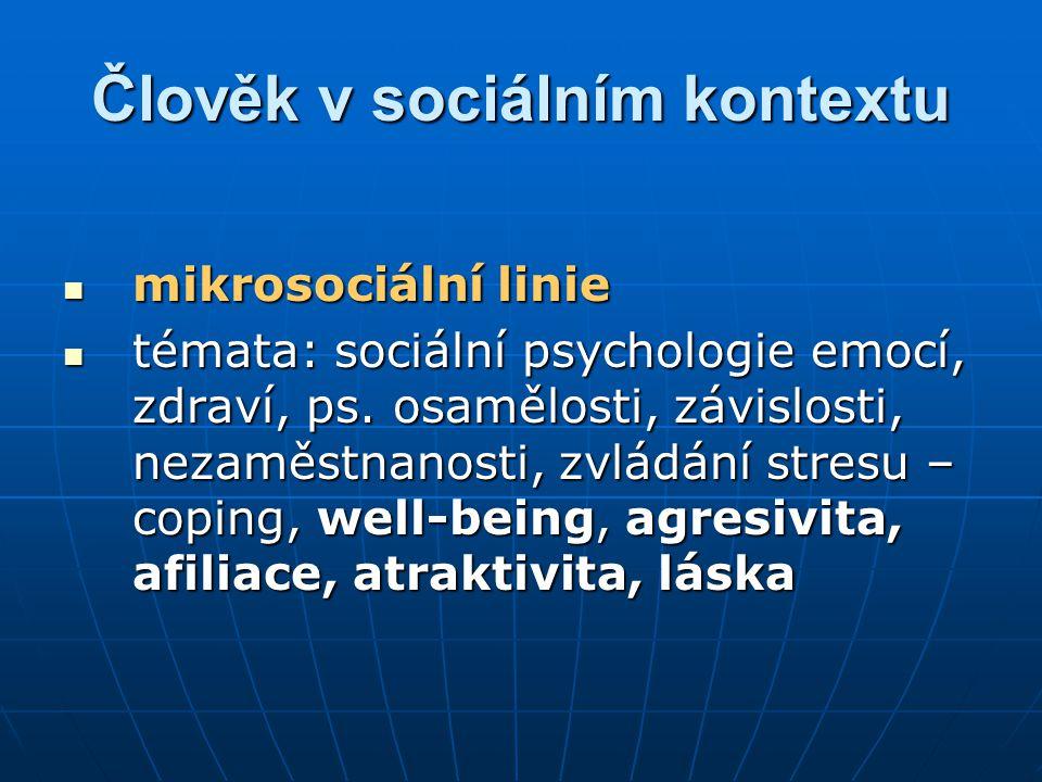 Člověk v sociálním kontextu