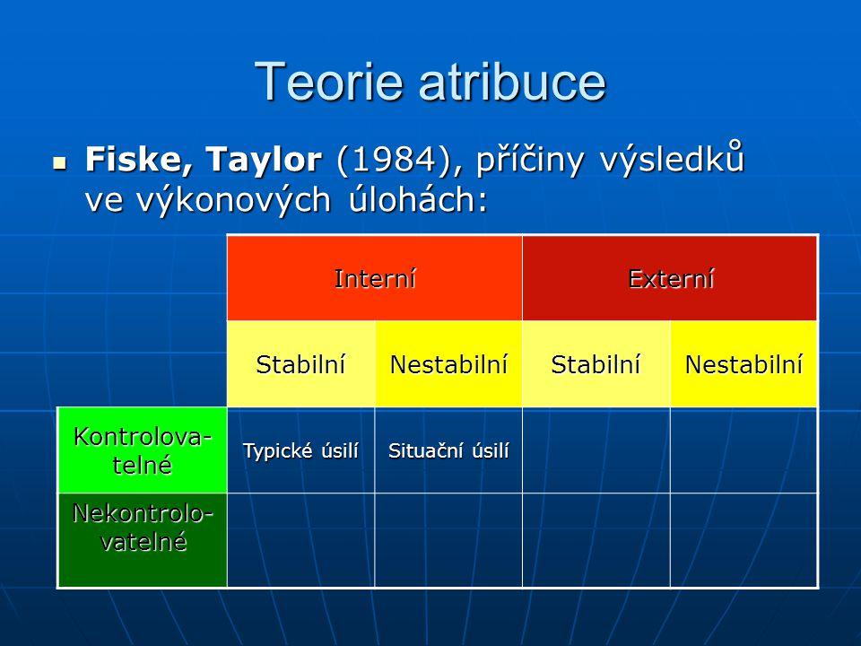 Teorie atribuce Fiske, Taylor (1984), příčiny výsledků ve výkonových úlohách: Interní. Externí. Stabilní.