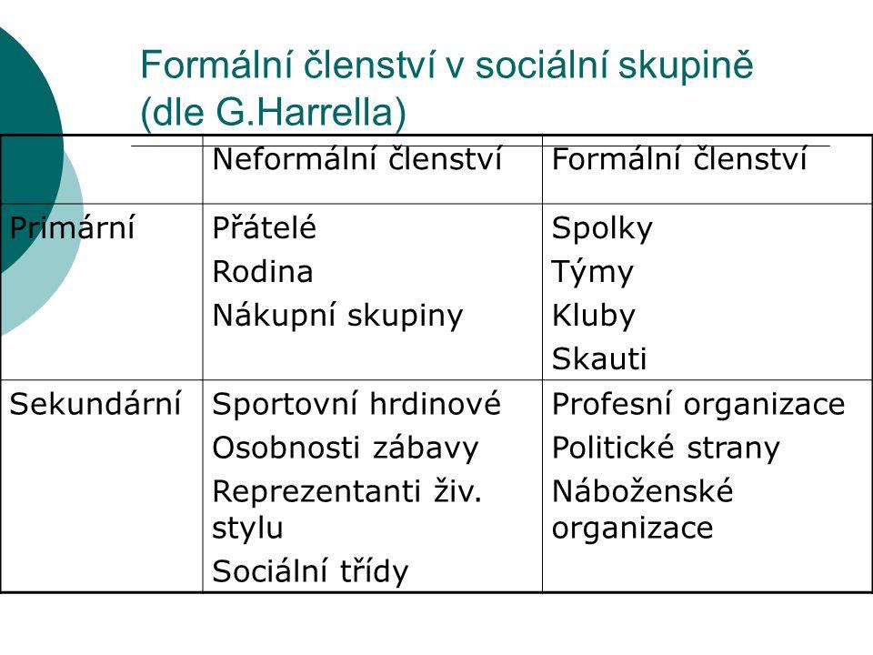Formální členství v sociální skupině (dle G.Harrella)