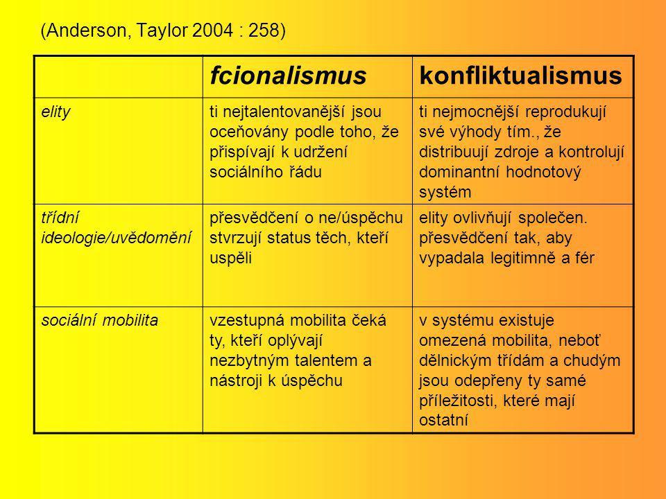 fcionalismus konfliktualismus (Anderson, Taylor 2004 : 258) elity