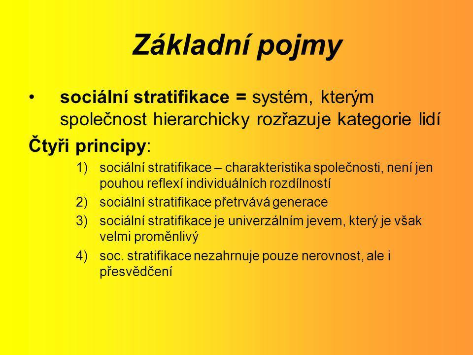 Základní pojmy sociální stratifikace = systém, kterým společnost hierarchicky rozřazuje kategorie lidí.