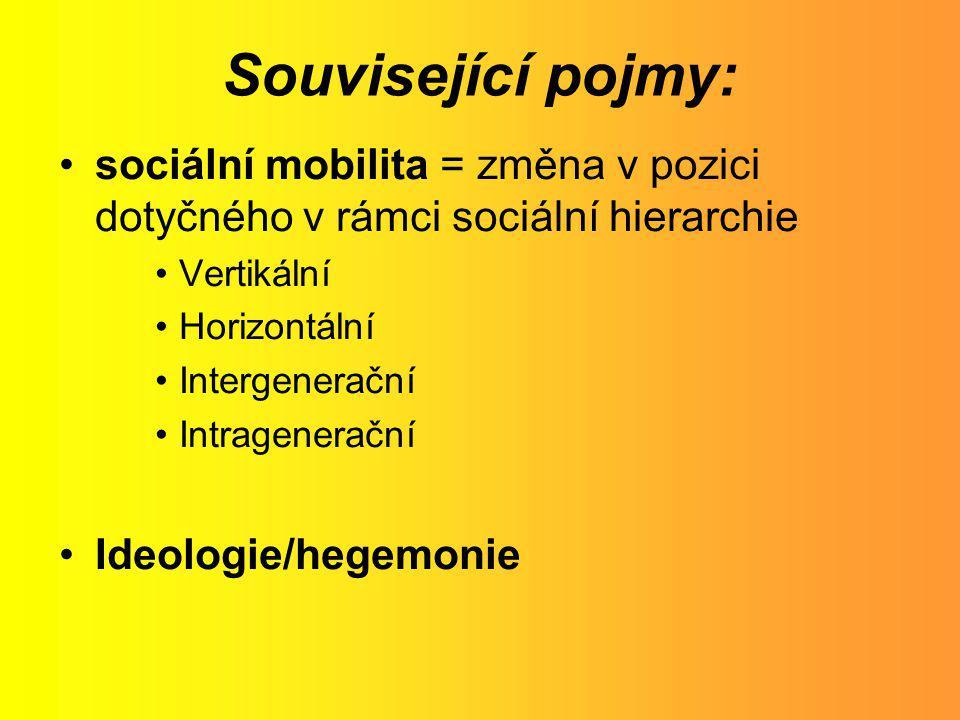Související pojmy: sociální mobilita = změna v pozici dotyčného v rámci sociální hierarchie. Vertikální.