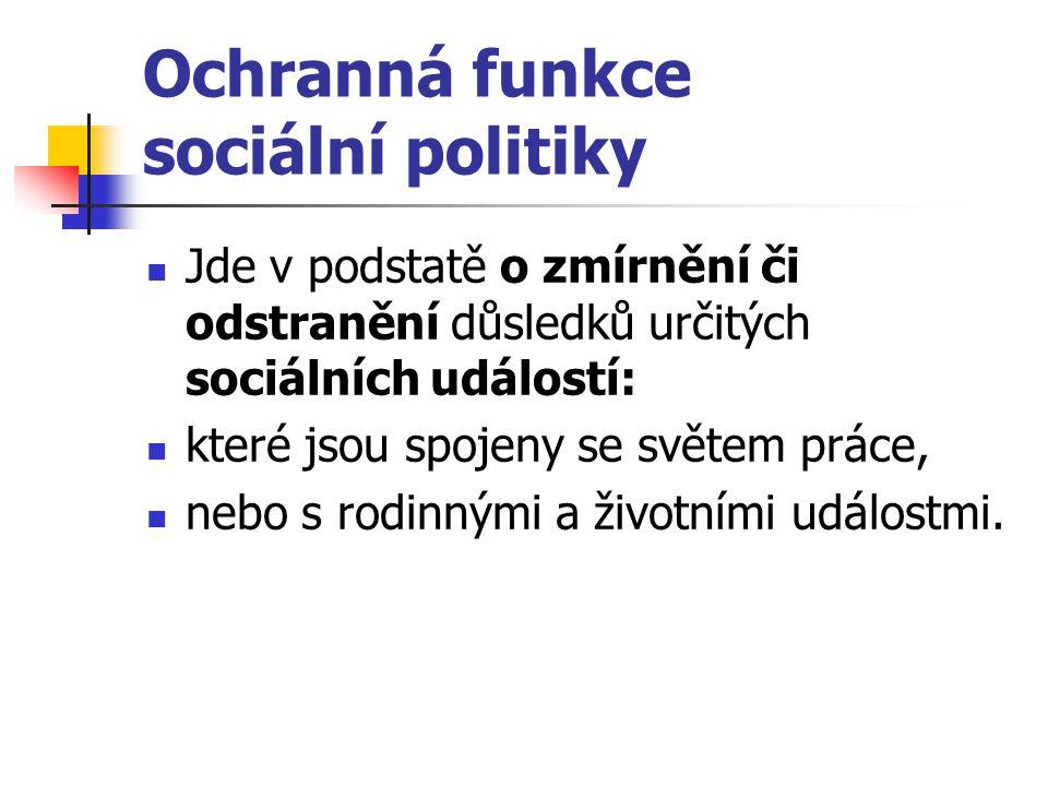 Ochranná funkce sociální politiky