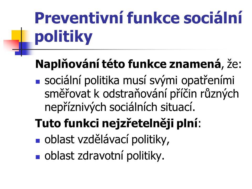 Preventivní funkce sociální politiky